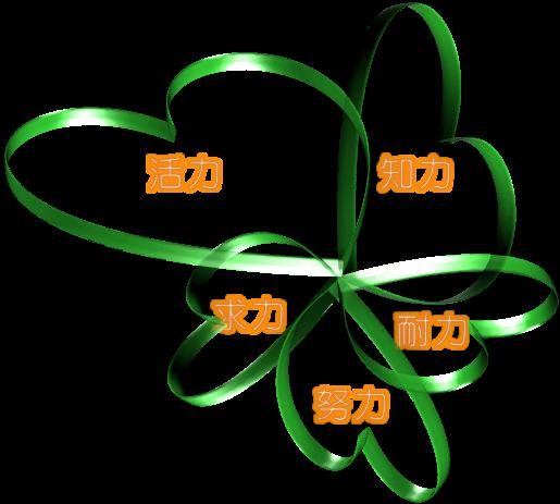 Cloverポートシンボル